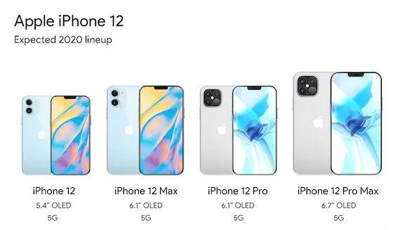 iPhone 12 は全機種にOLED採用か!?